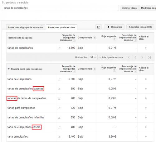 Google Planificador Palabras Clave Negativas